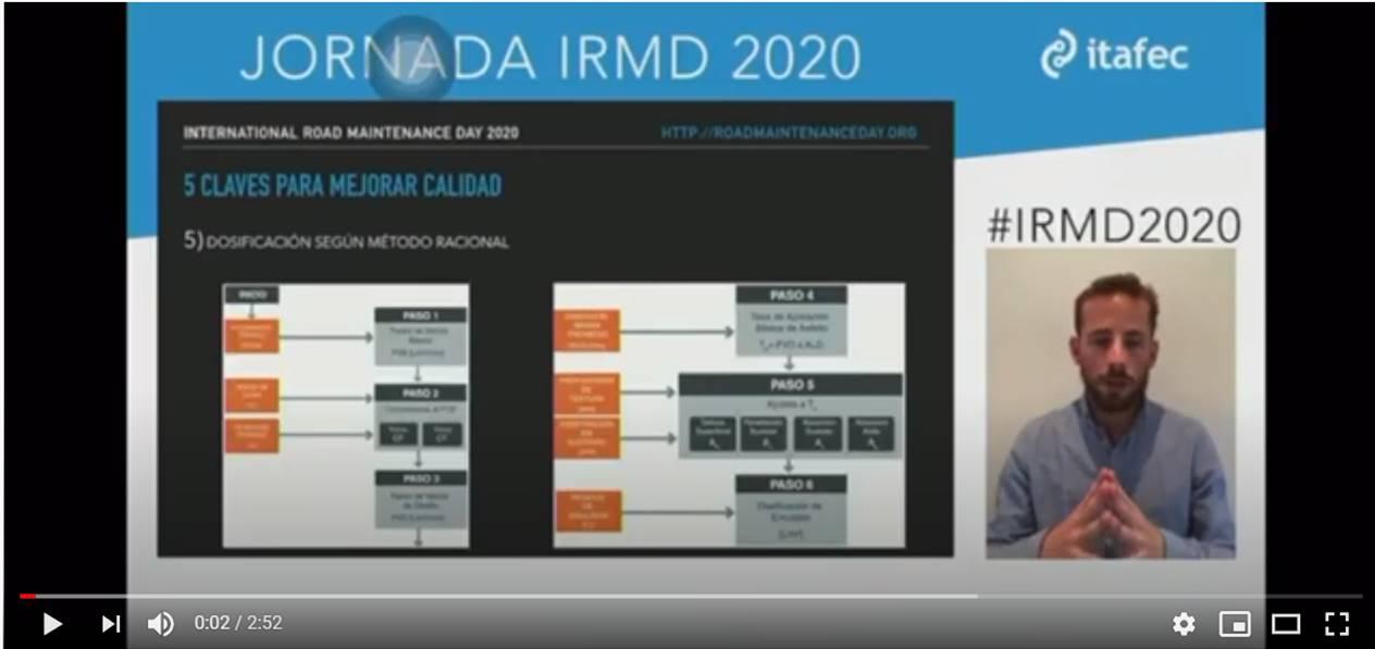 GRUPO BITAFAL EN EL IRMD 2020